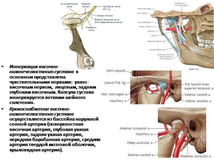 лечение заболевания суставов челюсти